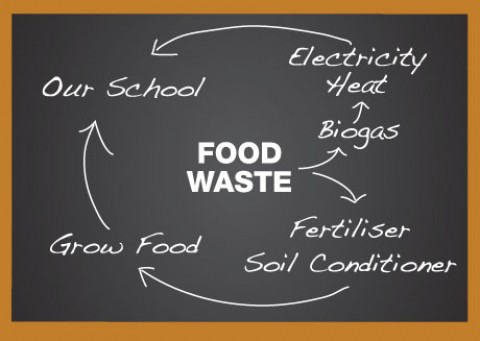 Waste treatment for neighbourhoods and households!