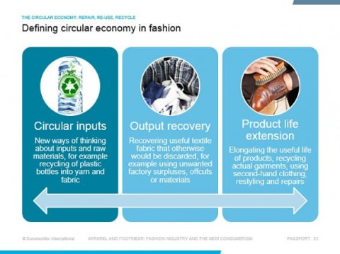 Viscose and Circular Economy: fast fashion should become obsolete!