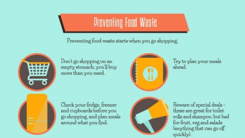 I love infographics: on Food Waste