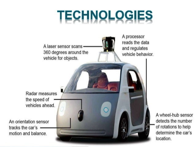 driverless cars, self-driving, artificial intelligence, sensors, cities, city planning, urbanisation, UBER, Pittsburgh