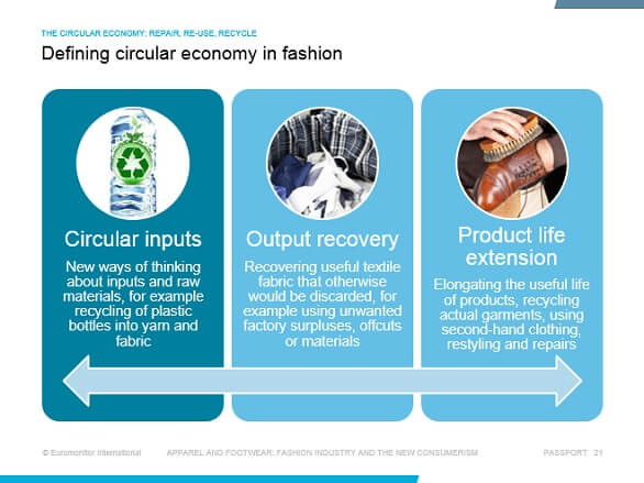 viscose, China, India, Zara, H&M, fashion, fast fashion, circular economy, business models, recycling, reuse, Indonesia, health impacts, water pollution, wasteless future, waste prevention, apparel industry, cotton